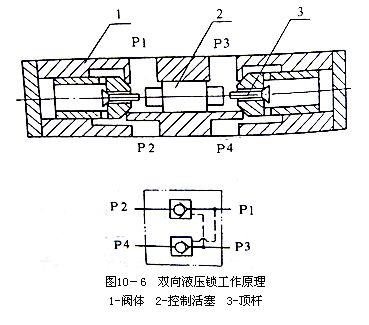 汽车起重机液压系统工作原理及油路分析图片